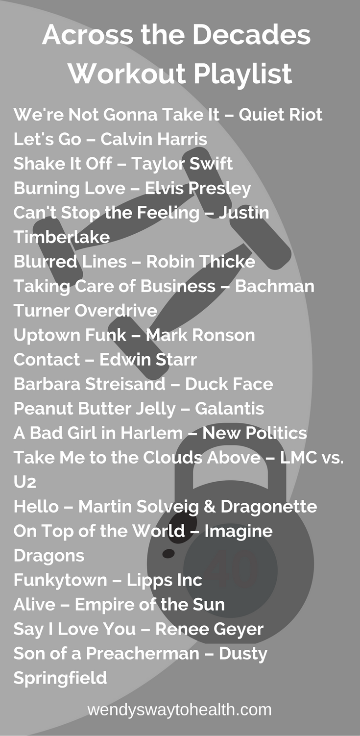 Song list: Across the Decades Workout Playlist